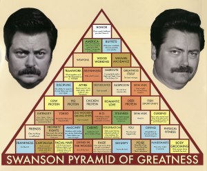 Swanson_Pyramid_of_Greatness
